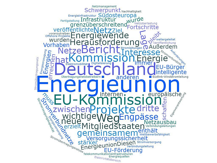 wordcloud_energie_2