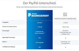 paypal_businesskredit_3-2